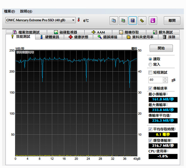 OWC1_Mercury_Extreme_Pro_SSD