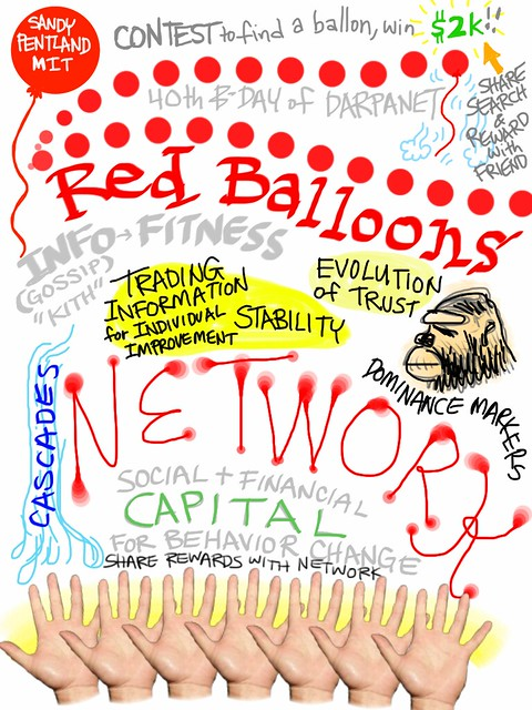 Red Balloons and More: Mechanism Design on Networks