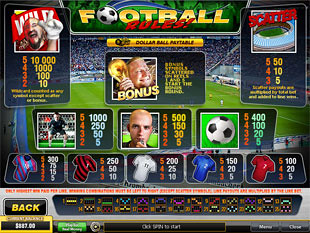 free Football Rules slot mini symbol