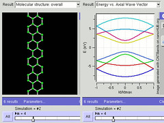 Animation of graphene nanoribbon band structures for arm-chair type