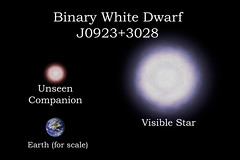 Sistema binario J0923+3028