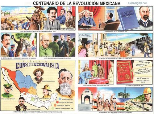 Centenario de la Revolución Mexicana