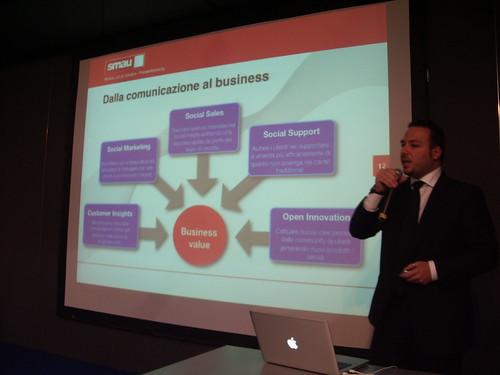 Dalla comunicazione al business