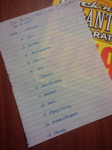 miles list