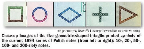 Blind symbols on Polish banknotes
