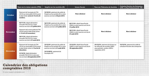 Calendrier comptable 2010