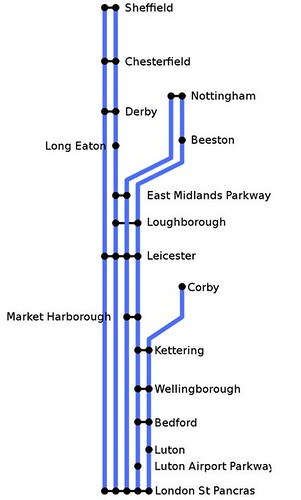 Map of the Midland Mainline Rail Route (UK)