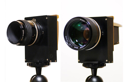 Two main force's lenses