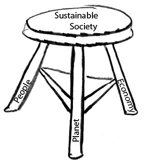 The 3-legged stool (by: ecopreneurist)