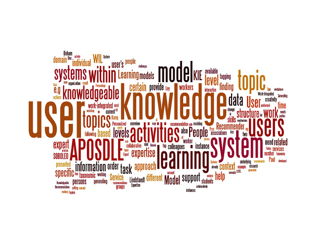 Wordcloud for RecSysTEL (day 1, session 1)
