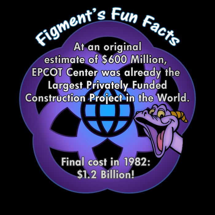 Figment's Fun Facts 02