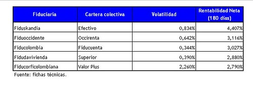carteracolectivaefectivo