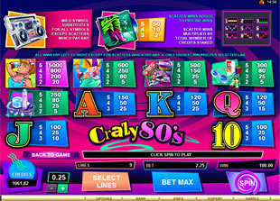 free Crazy 80s slot mini symbol