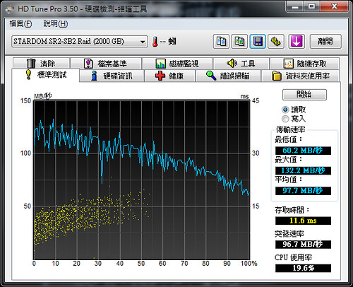HD Tune_STARDOM_SR2-SB2_Raid-1