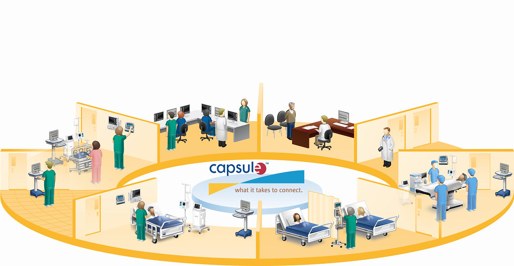 Capsule's Enterprise Medical Device ConnectivityTM