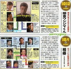 1012 TBS 闇金ウシジマくん 1020 朝日 相棒 シーズン9
