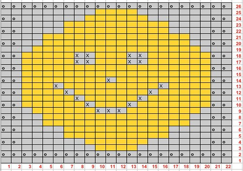 happyfacechart