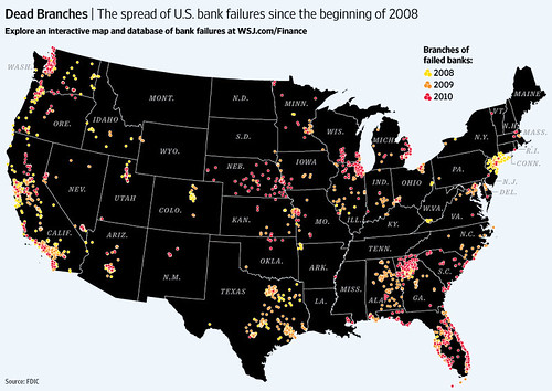 Failed Banks in the Last Three Years