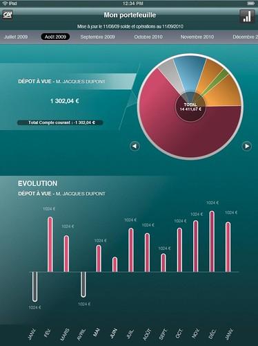 Appli Crédit Agricole iPad Mon Budget vue_portefeuille