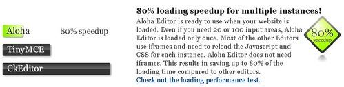 aloha-editor-4