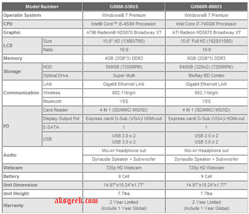 MSI Notebooks GX660 and GX660R specifications