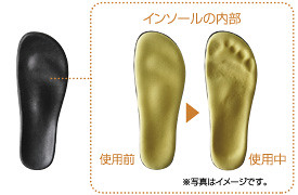afk_feet_bottom