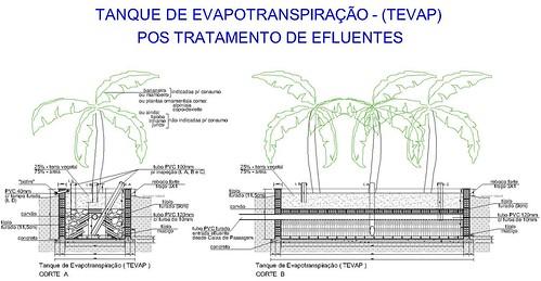 TEVAP - Pos-Tratamento  de efluentes