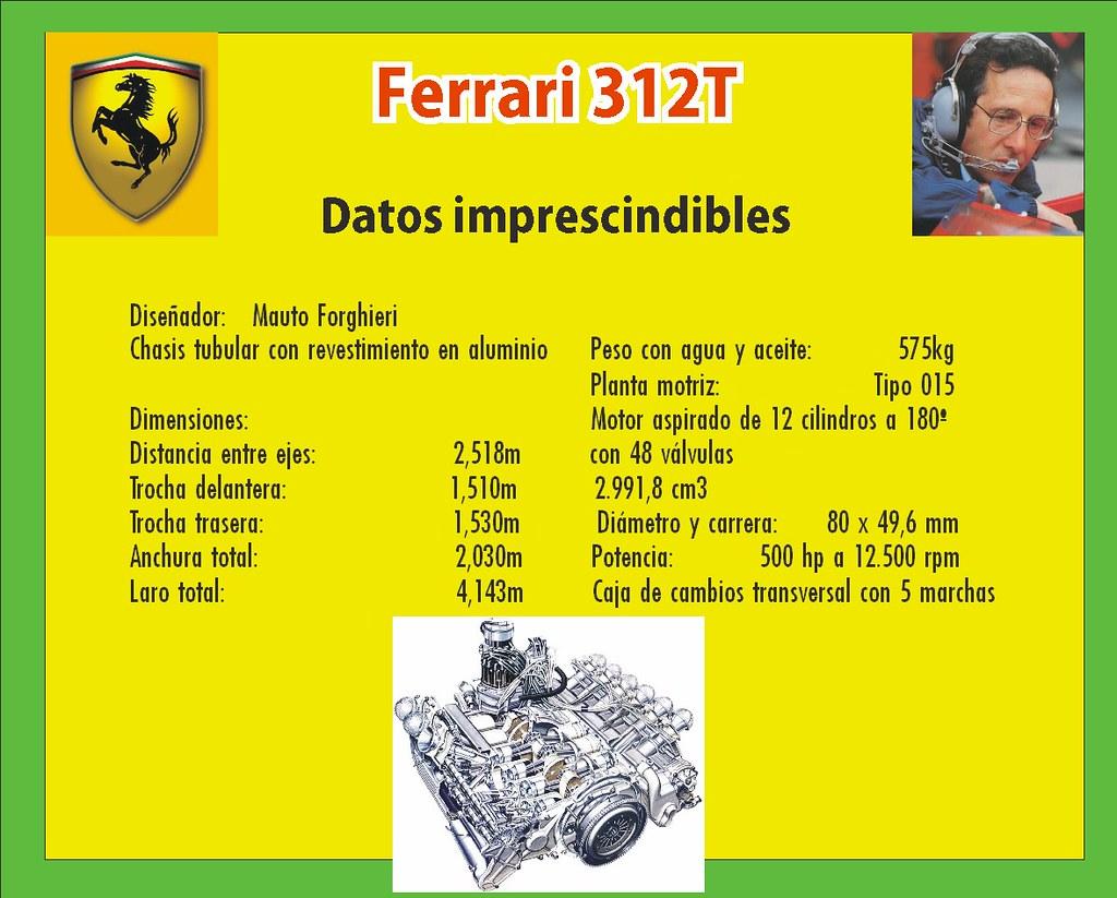 Fórmula 1: La historia de las Ferrari 312 Parte 3