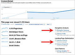 Google Analytics: How to Identify Top Landing Pages