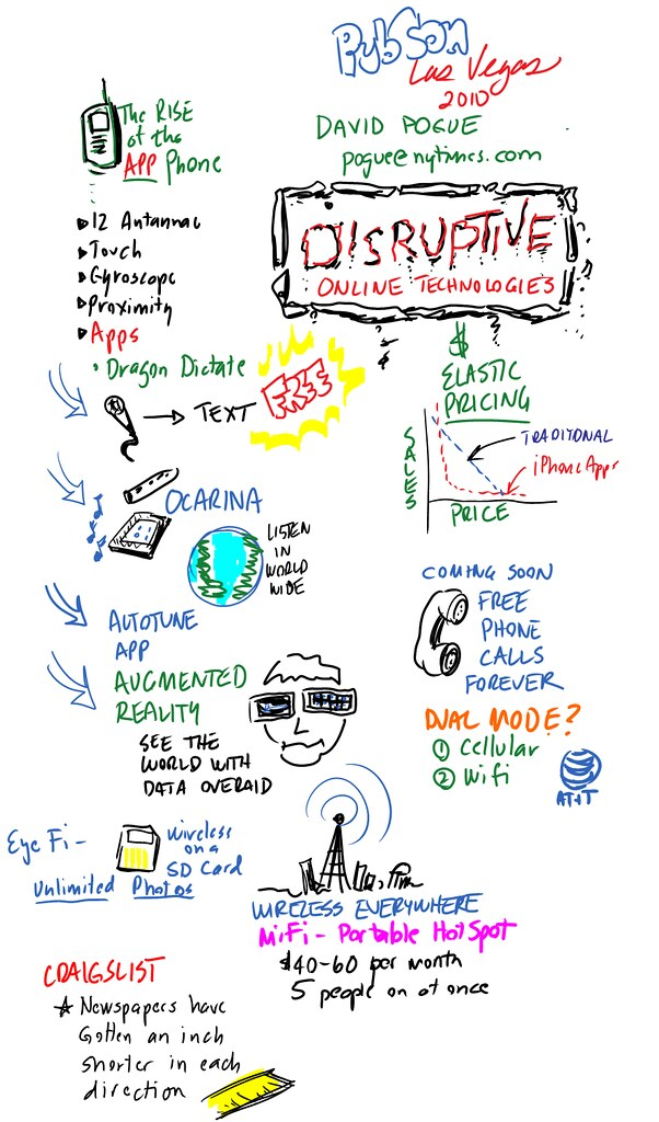 David Pogue PubCon Keynote INFOGRAPH 1 of 3