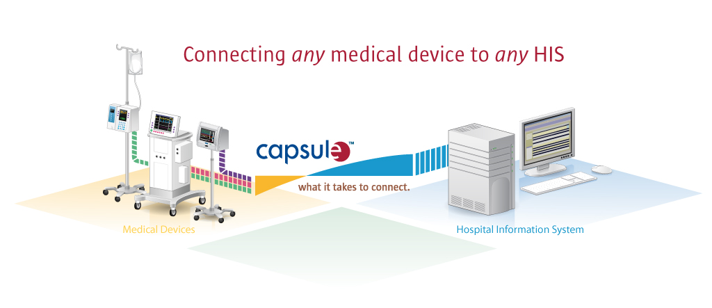 Capsule: Connecting any medical device to any information system