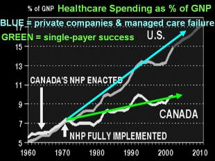 canada_vs_us_health