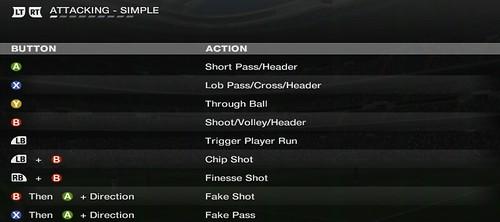 Fifa 14 Button Data Setup Keyboard - adventurelivin