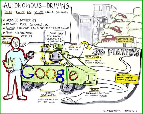 Google e pilota automatico (1) | UnD3R SiTe Blog