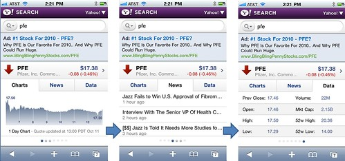 Search for Stock Quote on Yahoo! Mobile Search
