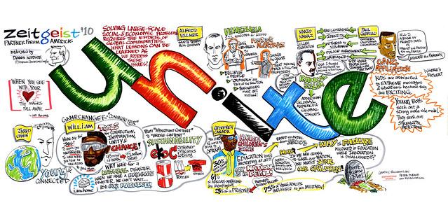 Google Zeitgeist 2010: Unite