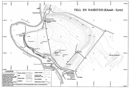 Tell al-Nasriyah