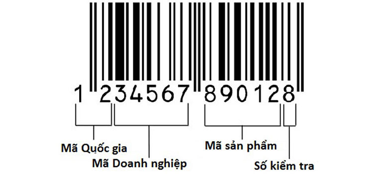 Mã vạch cung cấp nhiều tiện ích cho người tiêu dùng
