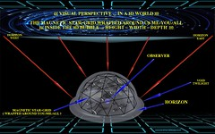 MAXAMILIUM'S FLAT EARTH ~ visual perspective YouTube … take a look here … httpswww.youtube.comwatchv=A9tNCtyQx-I&t=681s … click my avatar for more videos ...20 (Maxamilium's Flat Earth) Tags: flat earth perspective vision flatearth universe ufo moon sun stars planets globe weather sky conspiracy nasa aliens sight dimensions god life water oceans love hate zionist zion science round ball hoax canular terre plat poor famine africa world global democracy government politics moonlanding rocket fake russia dome gravity illusion hologram density war destruction military genocide religion books novels colors art artist