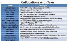 Anglų lietuvių žodynas. Žodis collocation reiškia n 1) padėtis, pozicija; 2) iš(si)dėstymas lietuviškai.