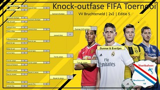 Uitslagen FIFAknockout