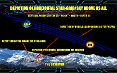 MAXAMILIUM'S FLAT EARTH 11 ~ visual perspective YouTube … take a look here … httpswww.youtube.comwatchv=A9tNCtyQx-I&t=681s … click my avatar for more videos ... (Maxamilium's Flat Earth) Tags: flat earth perspective vision flatearth universe ufo moon sun stars planets globe weather sky conspiracy nasa aliens sight dimensions god life water oceans love hate zionist zion science round ball hoax canular terre plat poor famine africa world global democracy government politics moonlanding rocket fake russia dome gravity illusion hologram density war destruction military genocide religion books novels colors art artist
