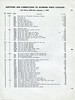 Schwinn Catalog - Bicycle Parts & Accessories - 1948/49 - Supplement January 1, 1949 (Zaz Databaz) Tags: schwinn schwinncatalog 1948 1949 40s 1940s bfgoodrich
