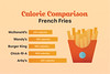fast food french fries calorie comparison (franchiseopportunitiesphotos) Tags: fries calories mcdonalds wendys arbys food chickfila