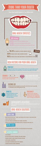 teeth whitening dental care oral health infographics