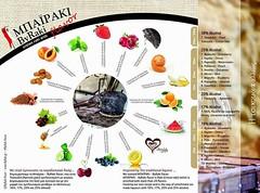 Με πηγή έμπνευσης τα παραδοσιακά ηδύποτα δημιουργήθηκε το #ΜΠΑΪΡΑΚΙ #ByRaki #flavor ... Η τσικουδιά άλλαξε ... Σήκωσε ΜΠΑΪΡΑΚΙ και έδωσε γεύση στην διασκέδαση ... 23 διαφορετικές επιλογές με γεύση από Ελλάδα ... 38% Cretan #raki - #tsikoudia  25% vol Alc (byrakiflavor) Tags: honey pomegranate rakomelo flavor lemon mastic chocolate byraki mandarin caramel cinnamon raki tsikoudia watermelon μπαϊρακι cherry bannana mint bergamot peach strawberry orange blueberry