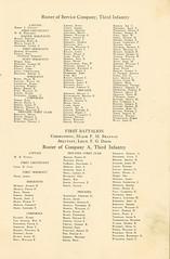 1922-09-21-Organization Day program-09 (Old Guard History) Tags: 1922 3dusinfantryregimenttheoldguard fortsnelling minnesota organizationday