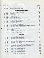 Schwinn Catalog - Bicycle Parts & Accessories - 1948/49 - Page 31 (Zaz Databaz) Tags: schwinn schwinncatalog 1948 1949 40s 1940s bfgoodrich