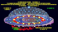 MAXAMILIUM'S FLAT EARTH 31 ~ visual perspective YouTube … take a look here … httpswww.youtube.comwatchv=A9tNCtyQx-I&t=681s … click my avatar for more videos ... (Maxamilium's Flat Earth) Tags: flat earth perspective vision flatearth universe ufo moon sun stars planets globe weather sky conspiracy nasa aliens sight dimensions god life water oceans love hate zionist zion science round ball hoax canular terre plat poor famine africa world global democracy government politics moonlanding rocket fake russia dome gravity illusion hologram density war destruction military genocide religion books novels colors art artist