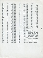 Schwinn Catalog - Bicycle Parts & Accessories - 1948/49 - Supplement January 1, 1949 (Zaz Databaz) Tags: schwinn schwinncatalog 1948 1949 40s 1940s bfgoodrich